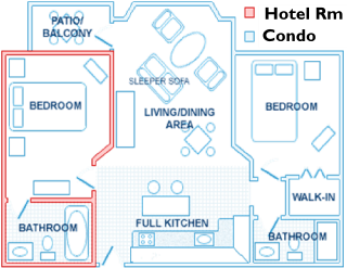 a comparison between a hotel and a two bedroom apartment What is the difference between a hotel room and  what's between studio room and 1 bedroom suite  difference between room and suite in a five.